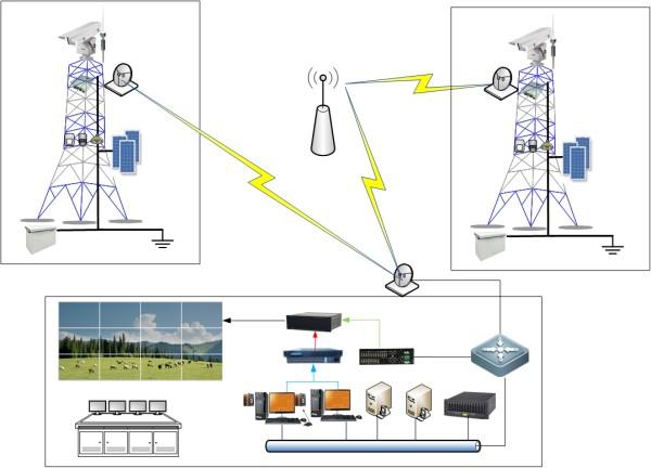 发射塔系统构成